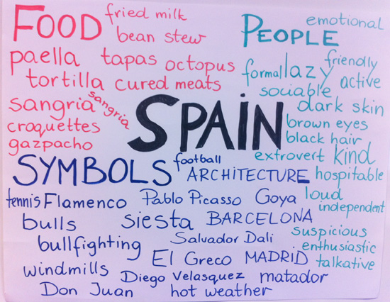 Have a whole class discussion on stereotypes using the ... |Spanish Stereotypes List